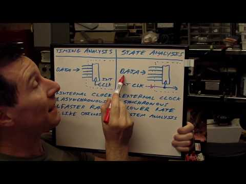 EEVblog #44 Part 1 - Logic Analyzer Tutorial