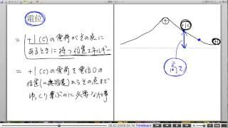 高校物理解説講義:「電位」講義1