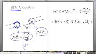 高校物理解説講義:「磁場」講義2
