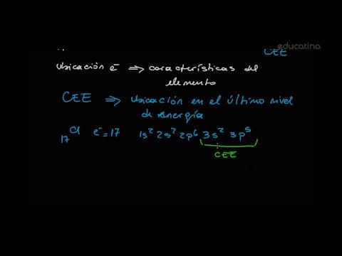 Configuración electrónica II - Química - Educatina