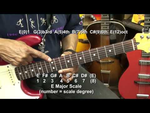 WHAT ARE THE DOTS FOR? Guitar Fret Markers Tutorial Lesson EricBlackmonGuitar