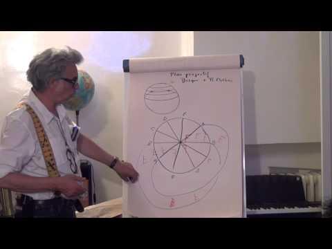 Topologos Lutecium & Lacan #12 Qu'est-ce qu'un plan projectif?
