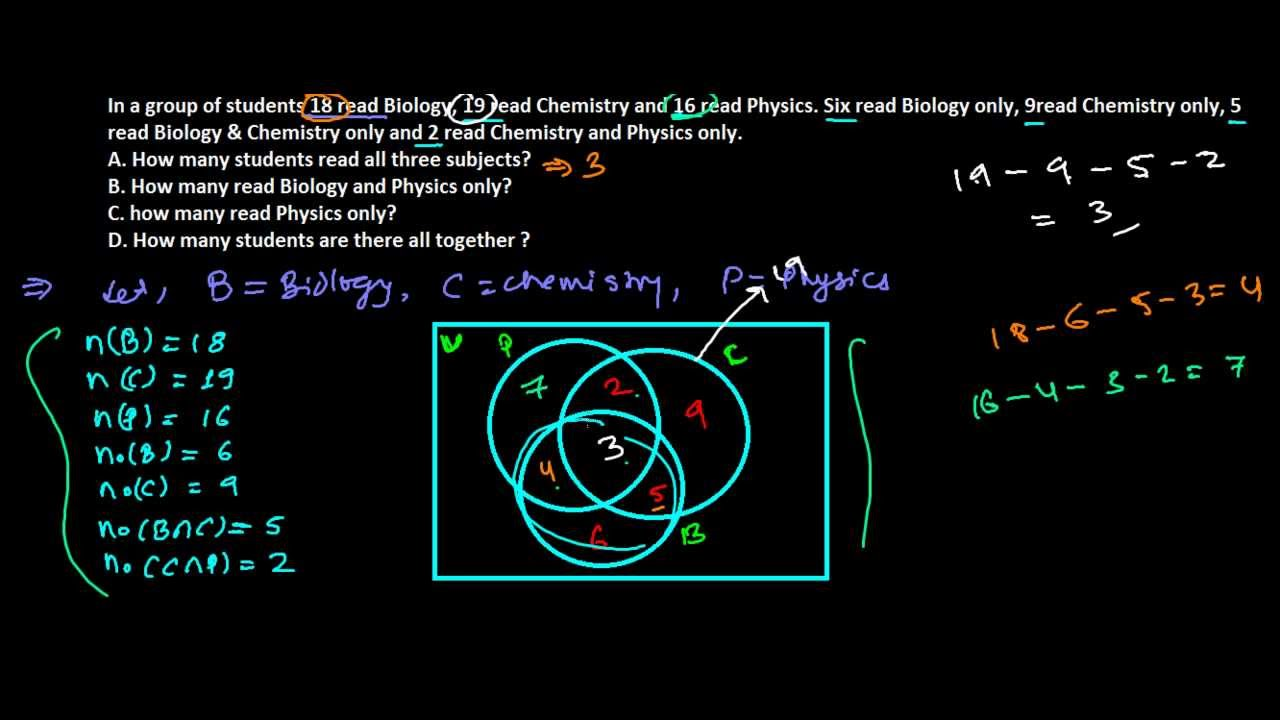 Union Of 3 Sets Word Problem Solved