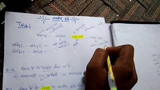 Shatriy nritya( धासू trick)
