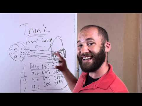 Introduction to Telephone Systems
