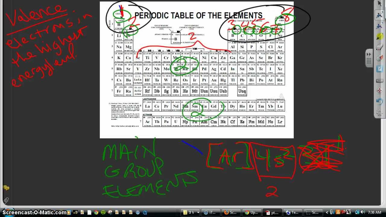 Displaying 11> Images For - Main Group Elements...