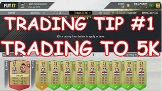 Fut trading strategies