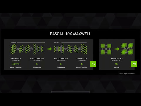 GTC 2015: Pascal, the Next Generation of NVIDIA's GPU Roadmap (part 7)