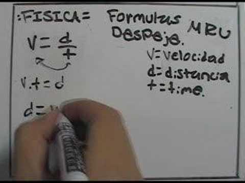 Formulas de Fisica MRU