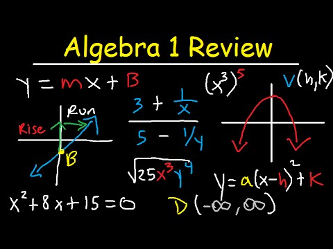 Algebra 1 Review Study Guide - Online Course / Basic Overview – EOC & Regents – Common Core