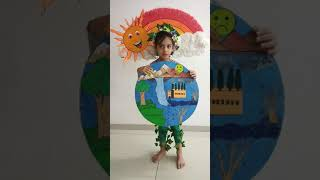 Mother nature fancy dress costume compition and speech for kids
