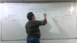 61-CCNP Routing 300-101 (Session 15 Part 3) By Eng-Ahmed Nabil - Arabic