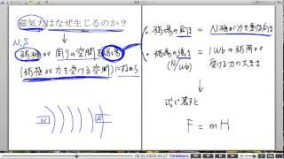 高校物理解説講義:「磁場」講義3