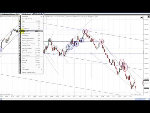Learn To Day Trade With Price Action 5-22-13