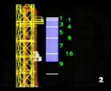 Física - Video 04 - Ecuación de la distancia en el mov. acelerado