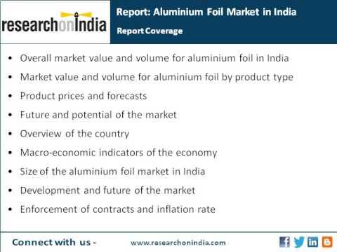 India Market Research Report : Aluminium foil market in india