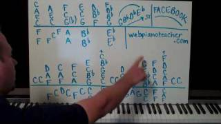 How To Play Happy Birthday Jazzy Style Piano Lessons