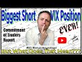 Biggest Ever Short VIX Position - What Does That Mean? Hands-On Market Analysis with Python