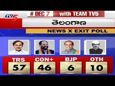 ఉత్కంఠ రాజేసిన ఎగ్జిట్పోల్ సర్వే! | Telangana Exit Poll Survey 2018 | TV5 News