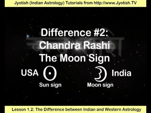 Jyotish 1.2: East vs. West Astrology