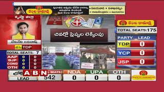 All Arrangements Set For Votes Counting In Warangal | Elections 2019