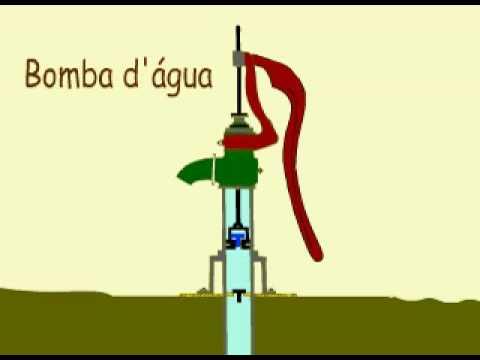 Bomba de gua youtube - Bomba manual de agua ...