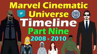 Marvel Cinematic Universe: Timeline Part 9 (2008 - 2010 Updated)