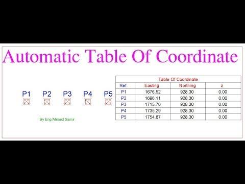 how to make magic square using coordinates