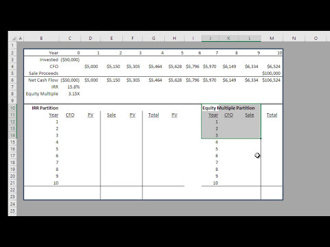 Irr Calculation Excel Template