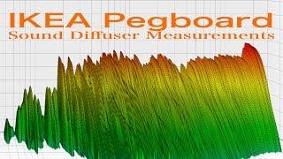 HiRes DAC Update, IKEA Pegboard Sound Diffuser REW Measurements