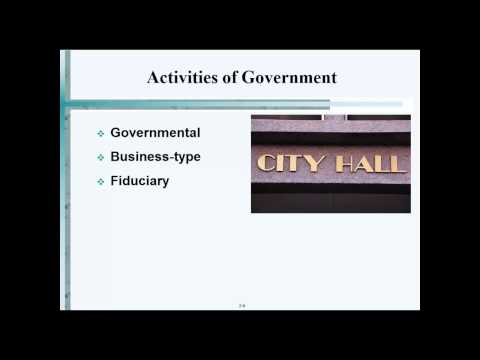 Governmental & Not-For Profit Accounting: Professor Bora- Lecture # 1 03-03-14