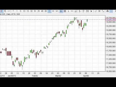 Nikkei Technical Analysis for April 8 2015 by FXEmpire.com