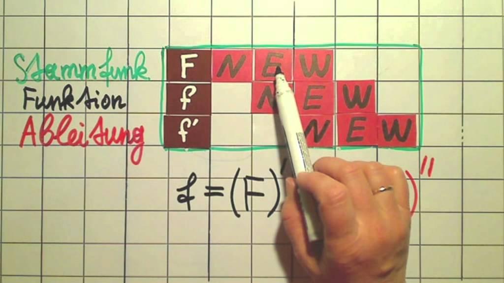 Zusammenhang stammfunktion funktion und ableitung for Stabkrafte berechnen