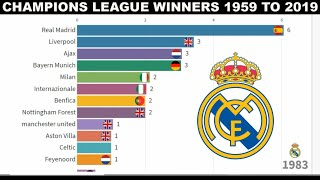 CHAMPIONS LEAGUE WINNERS 1959 TO  2019 | BARCELONA | REAL MADRID | MILAN | CHAMPIONS LEAGUE