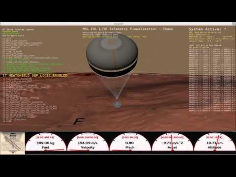 VIDEO: Curiosity haslanded