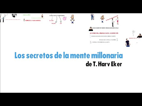 LOS SECRETOS DE LA MENTE MILLONARIA DE T HARV EKER - RESUMEN ANIMADO