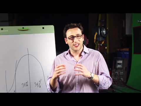 Discover Your Why - Simon Sinek