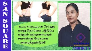 Quarantine weight loss diet | Alternate day Fasting | ADF to lose 10 kgs in 20 days | San square