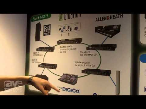 ISE 2015: Optocore Describes The Services They Provide