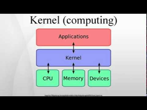 Kernel (computing)