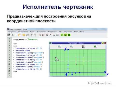 Конспект урока по информатике на тему Простейшие программы