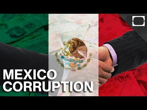 How Corrupt Is Mexico?