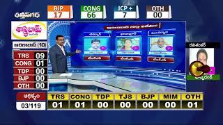 ఆదిలాబాద్ జిల్లా విజేతలు..- Adilabad Dist MLA Election winners List  Exclusive Analysis  - netivaarthalu.com