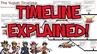 Yu-Gi-Oh Theory: The Yugioh Timeline EXPLAINED!