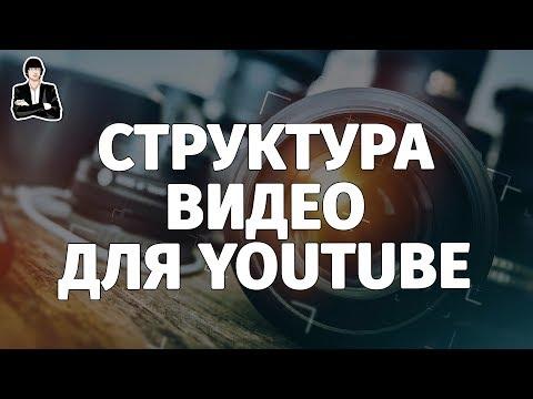 Структура видеоролика для YouTube | Как начать снимать видео на YouTube