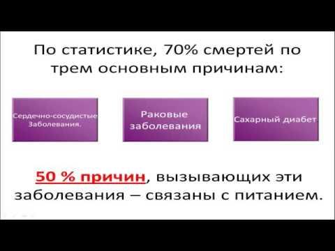 Правильное питание для здоровья, долголетия и похудения. http://okaybeauty.ru/