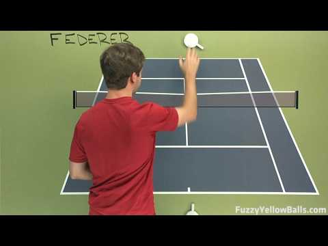 Roger Federer's Inside-Out Forehand / FYB Strategy Quiz #2 Video
