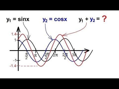 PreCalculus - Trigonometry (33 of 54) Graphing Sum of Trigonometry Functions (1 of 2)
