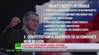 Putin signs decree stating Crimea as sovereign independent   3/17/14   (Russia)