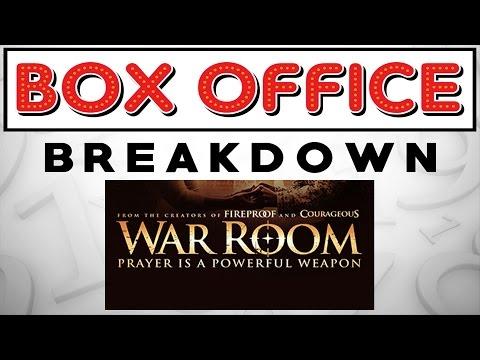 Box Office Breakdown for September 4th-6th, 2015